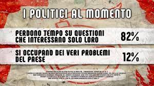 Renzi e i chiacchieroni della politica vangelo e for Gruppi politici italiani